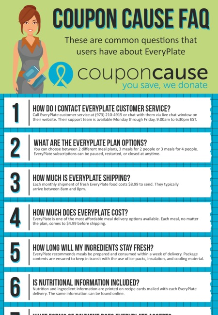Every plate promo codes infographic 1535395212