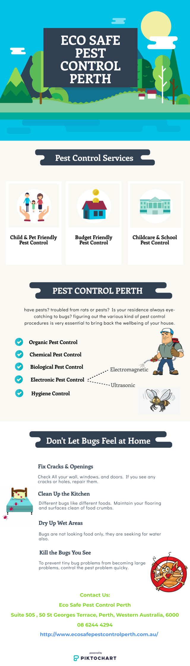 Pest control perth infographic