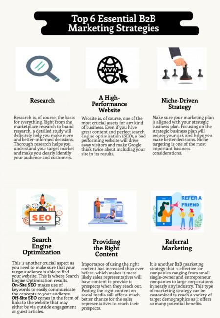 Top 6 essential b2b marketing strategies 5d66796d212f5 w1500