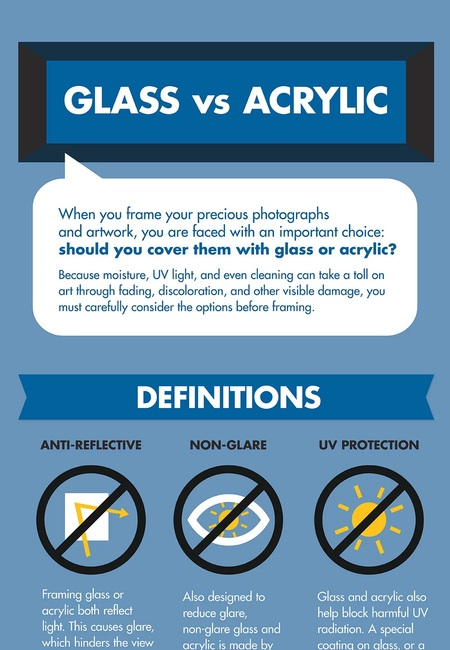 Glass vs acrylic how to choose a framing material infographic