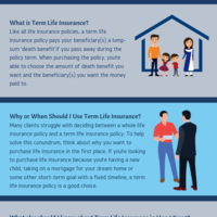 Get term life insurance to secure you and your family