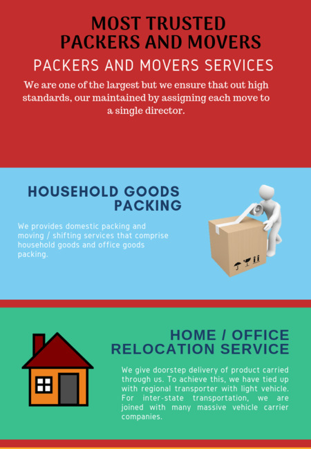 Most trusted packers and movers (2)