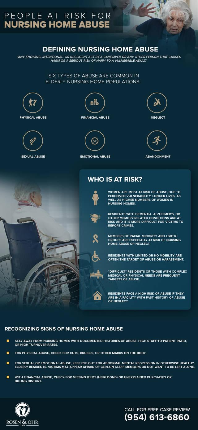 Rosenohrlaw nursing home abuse infographic