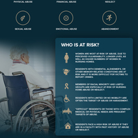 Rosenohrlaw nursing home abuse infographic