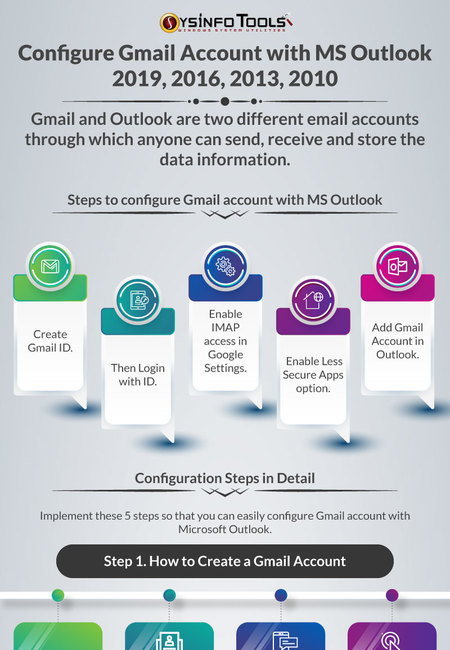 Configure gmail account with ms outlook