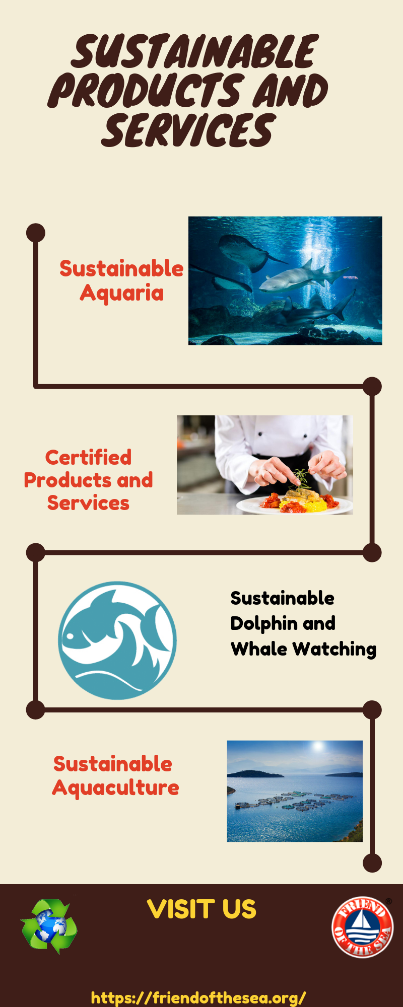 Certified Sustainable seafood,Products,Services.