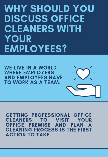 Why should you discuss office cleaners with your employees