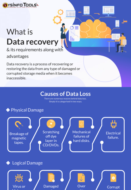 Infographics data recovery