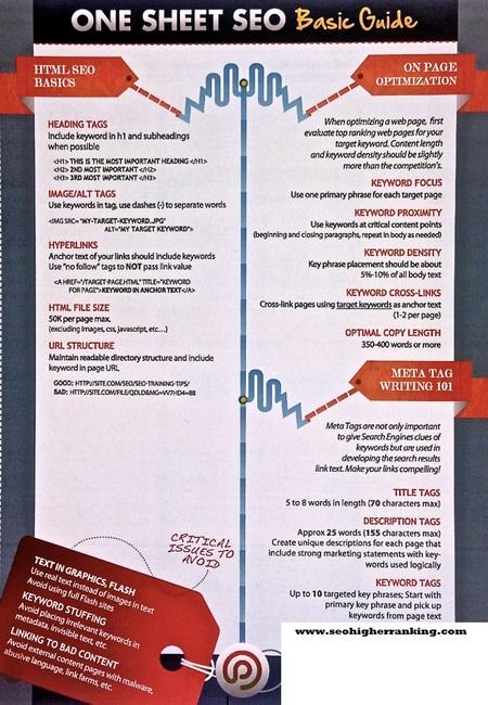 Seo basics for beginners guides1