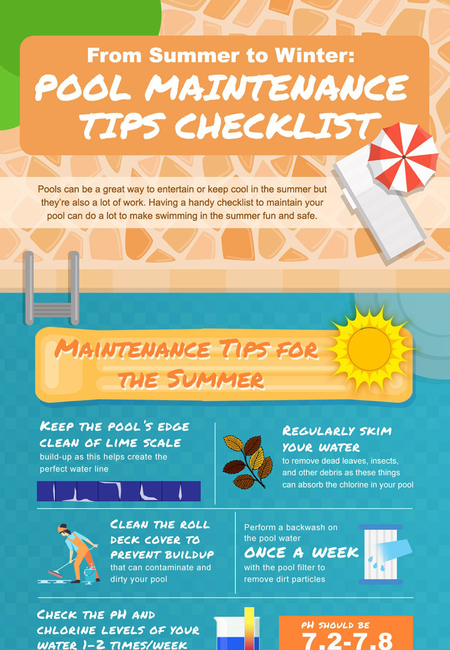 Seasonal pool maintenance checklist800