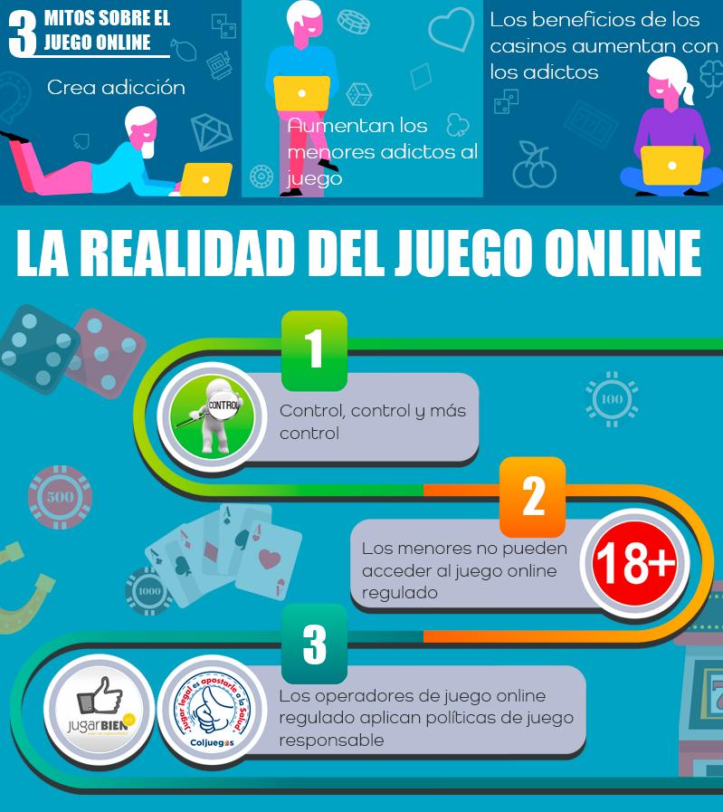 Mitos y Realidad - Juegos de Casino Online - NeonSlots