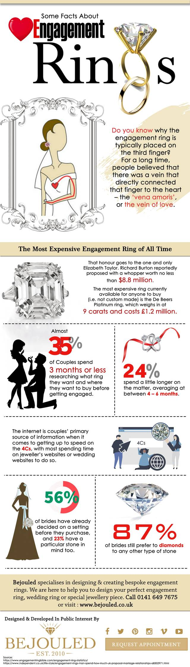 Engaement ring .