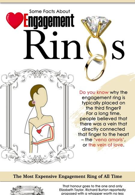 Engaement ring .