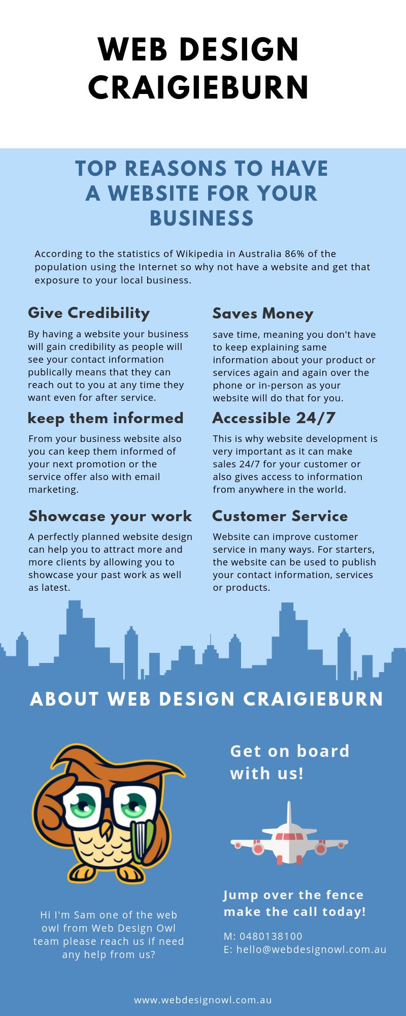 Web design Craigieburn for business dummies.