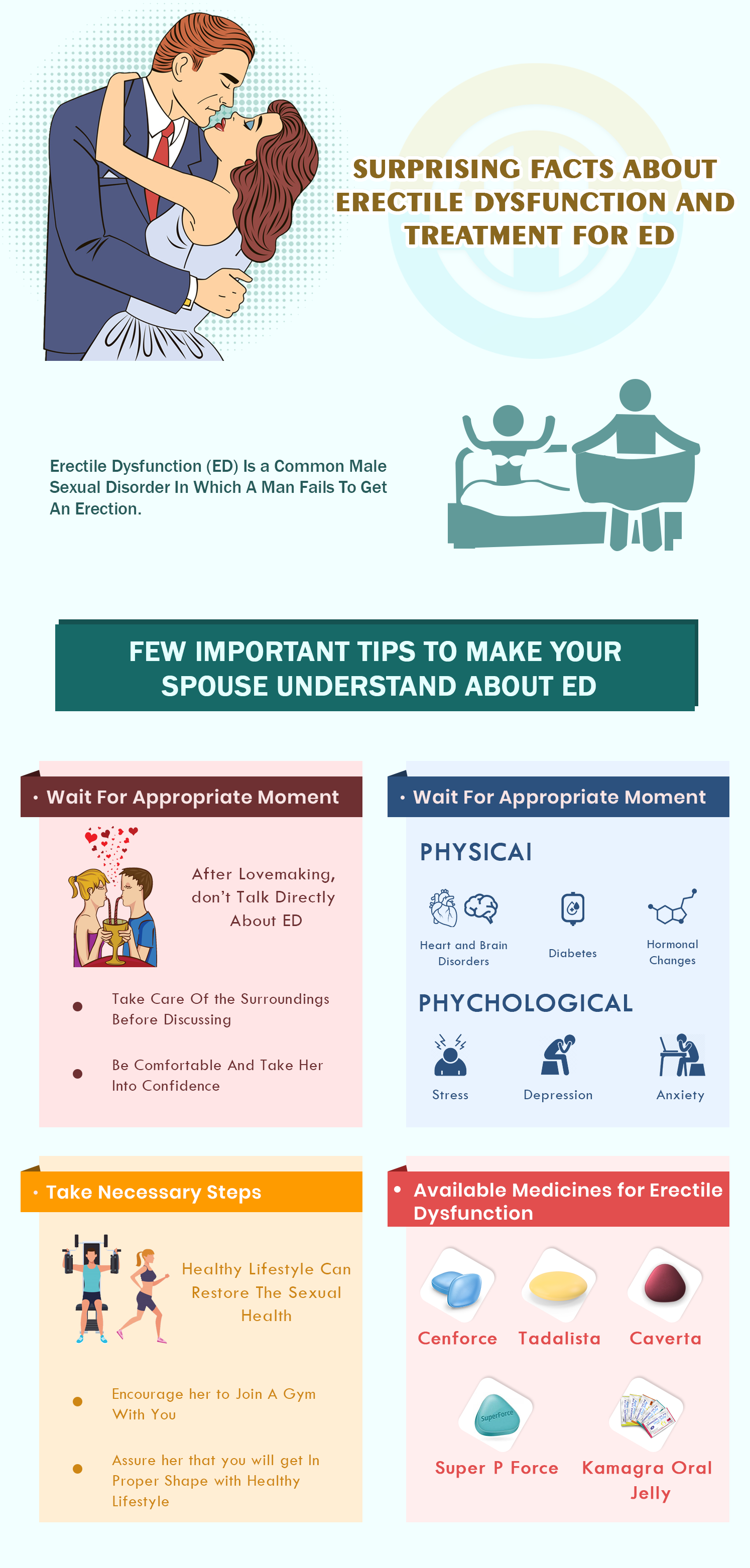 Surprising Facts About Erectile Dysfunction and Treatment for ED