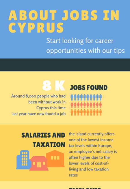 How to find a job in cyprus