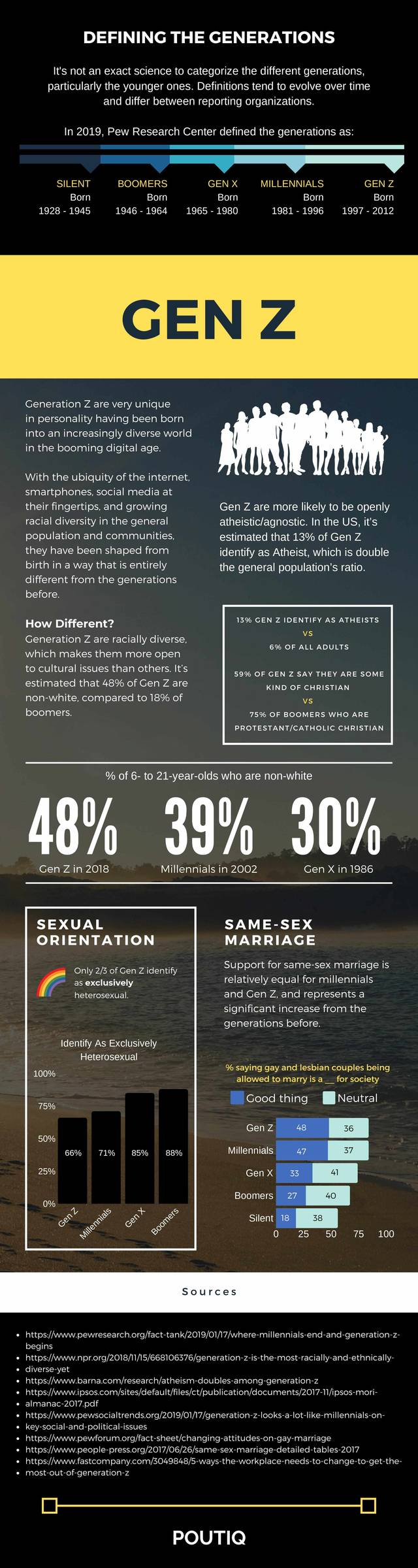 Gen z social issues what do generation z care about and how do you compare