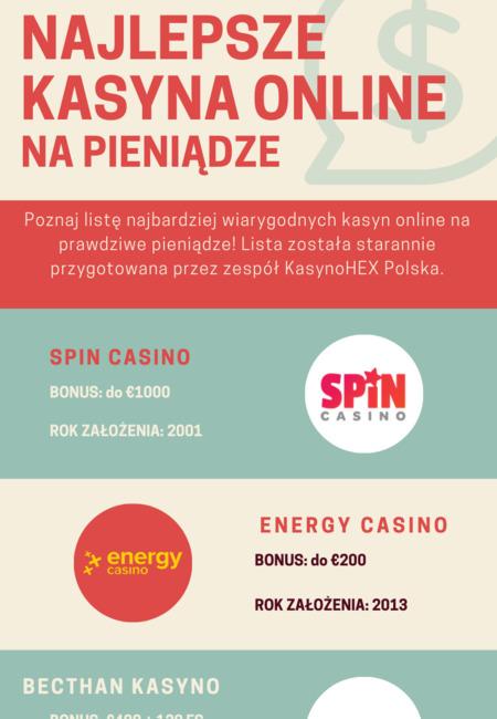 Kasyna na pieniadze infografika