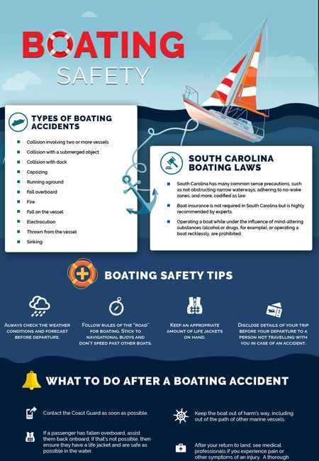 Jebaily infographic boating safety