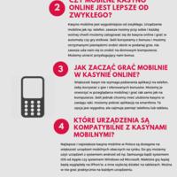 Mobilne kasyna infografika