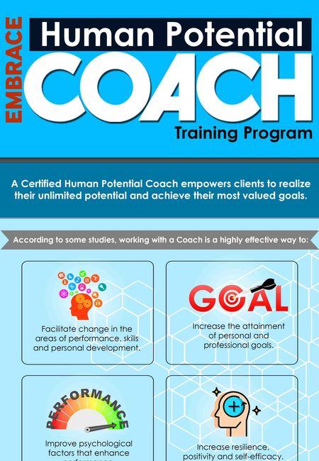 Embrace human potential coach training program   copy