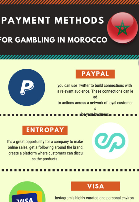 Payment methods morocco