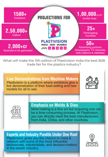 Infographic (1) plasti