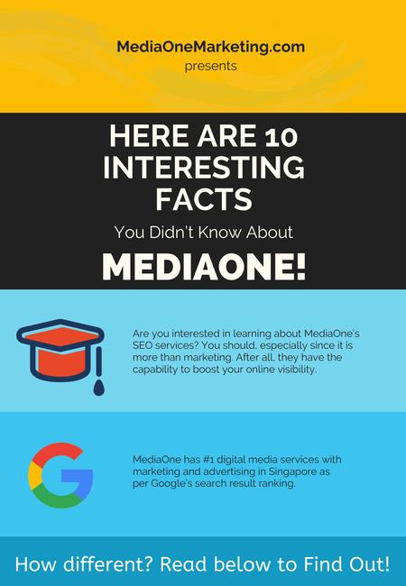 Here are 10 interesting facts you didn%e2%80%99t know about mediaone