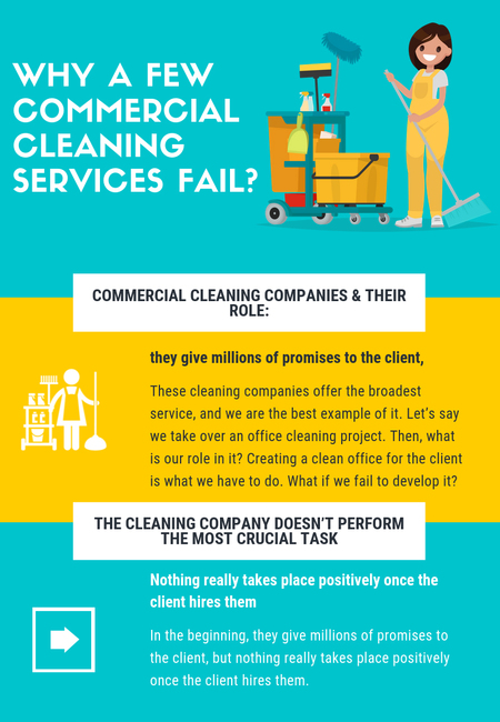 Why a few commercial cleaning services fail  (2)
