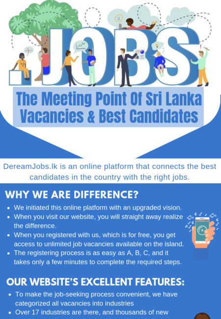The meeting point of sri lanka vacancies   best candidates