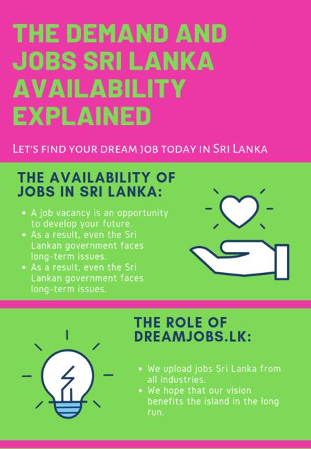 The demand and jobs sri lanka availability explained (1)