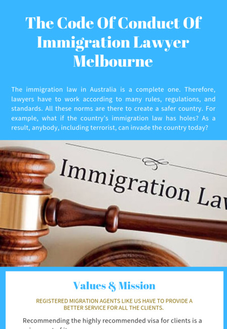 The code of conduct of immigration lawyer melbourne