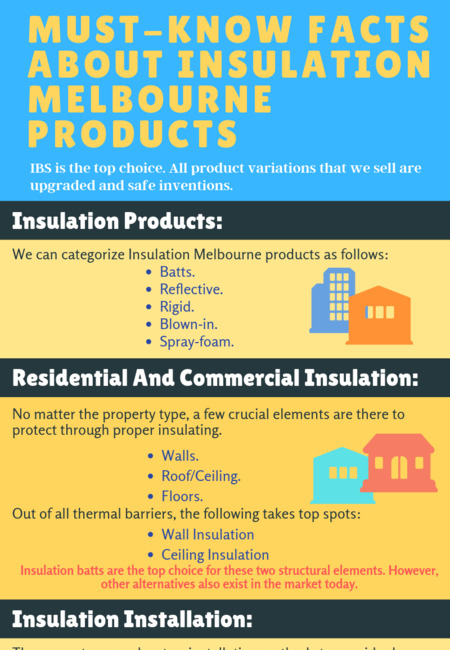 Must know facts about insulation melbourne products