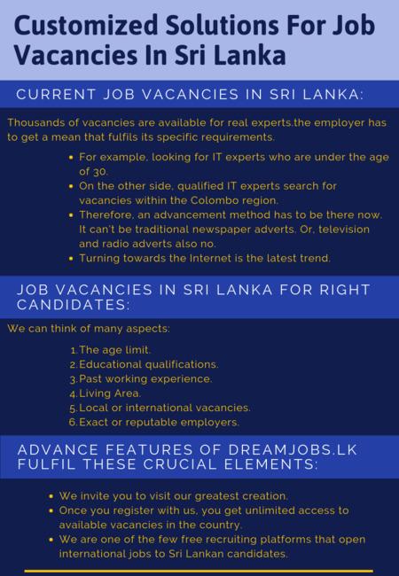 Customized solutions for job vacancies in sri lanka