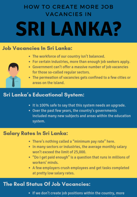 How to create more job vacancies