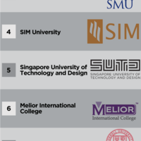Top 10 ranking university in singapore