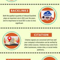 Google top ranking factors in local seo (1)