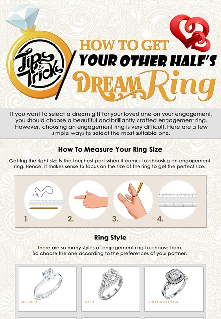 How to get your other half%e2%80%99s dream ring   copy