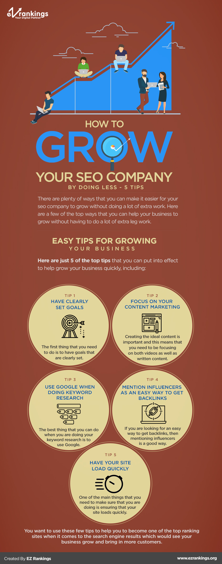 These 5 Steps Help To Grow Your SEO Company