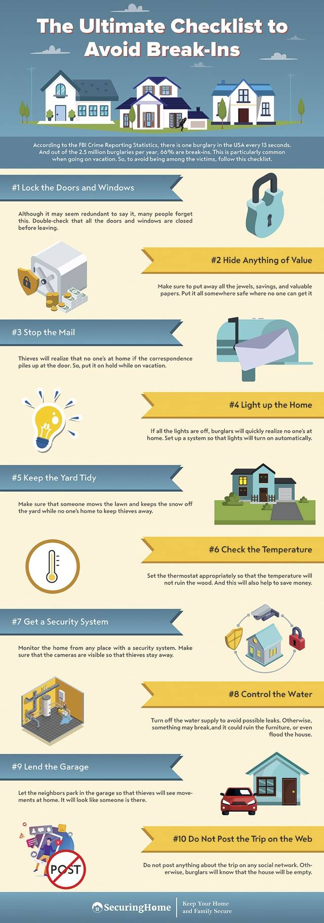 Comprehensive guide to secure your home infographic