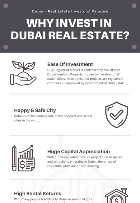 Why to invest in dubai real estate and property