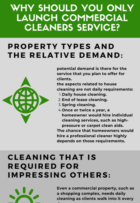 Why should you only launch commercial cleaners service  (1)