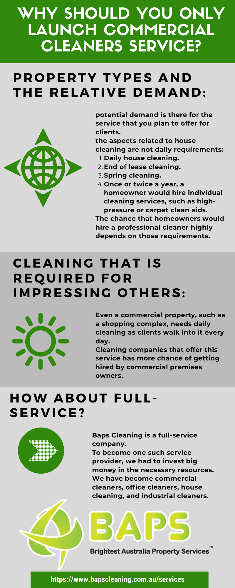 Why Should You Only Launch Commercial Cleaners Service?