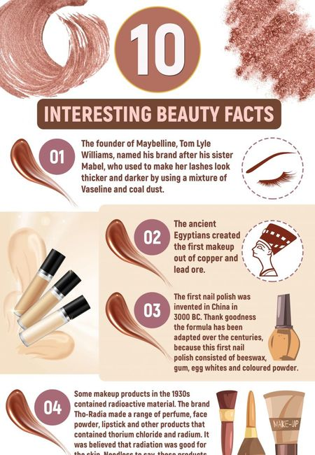 Beauty facts infographic