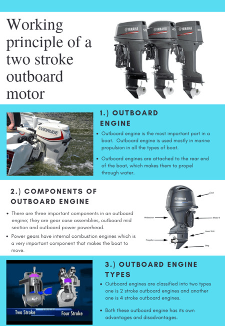 Working principle of a two stroke outboard motor