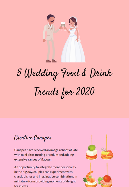 5 wedding food   drink trends for 2020