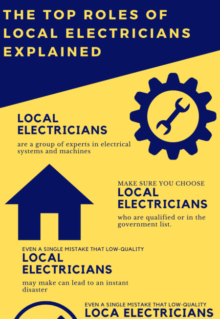The top roles of local electricians explained
