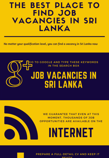 The best place to find job vacancies in sri lanka (1)