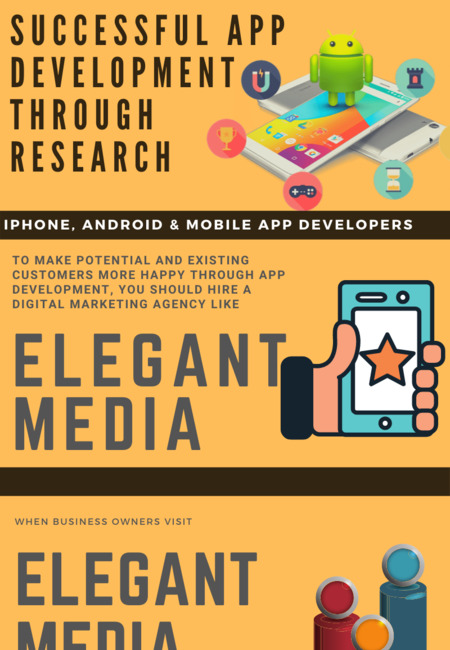 Successful app development through research