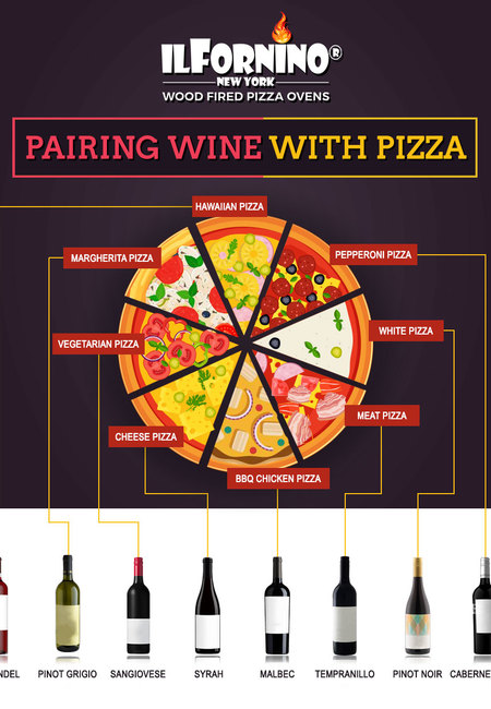 Excellent recommendation on pairing wine with pizza